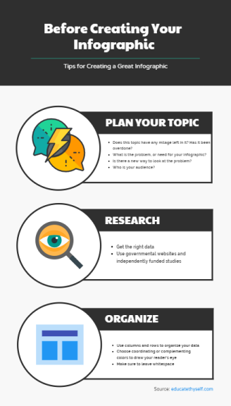 Inforgraphic about tips to create inforgraphic